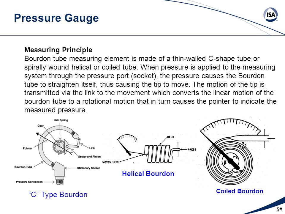 20# Pressure Switch Pressure/Vacuum Switch - A device that senses a change in pressure/vacuum and opens or closes an electrical circuit when the set point is reached.