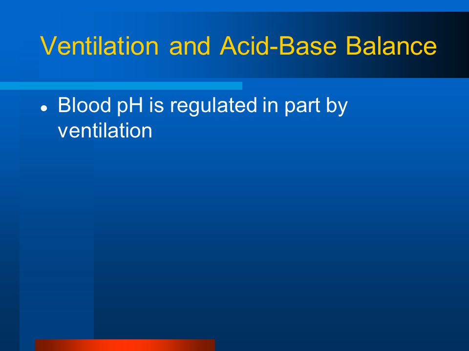 Ventilation and Acid-Base Balance Blood pH is regulated in part by ventilation
