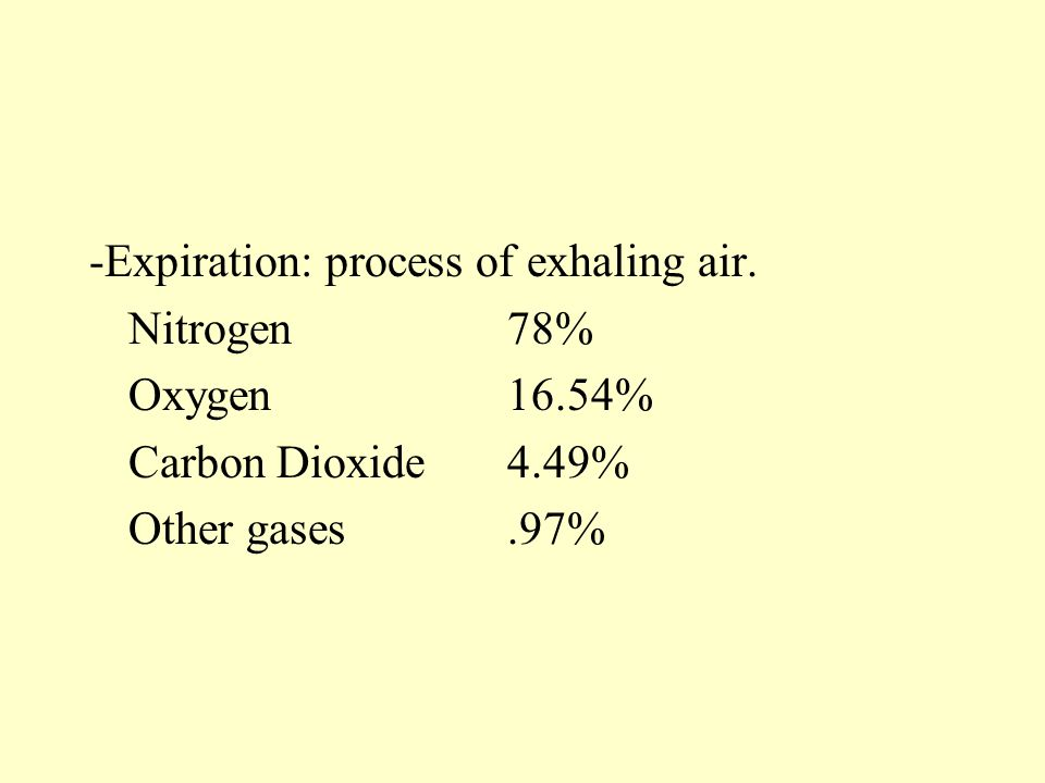 -Expiration: process of exhaling air. Nitrogen78% Oxygen16.54% Carbon Dioxide4.49% Other gases.97%