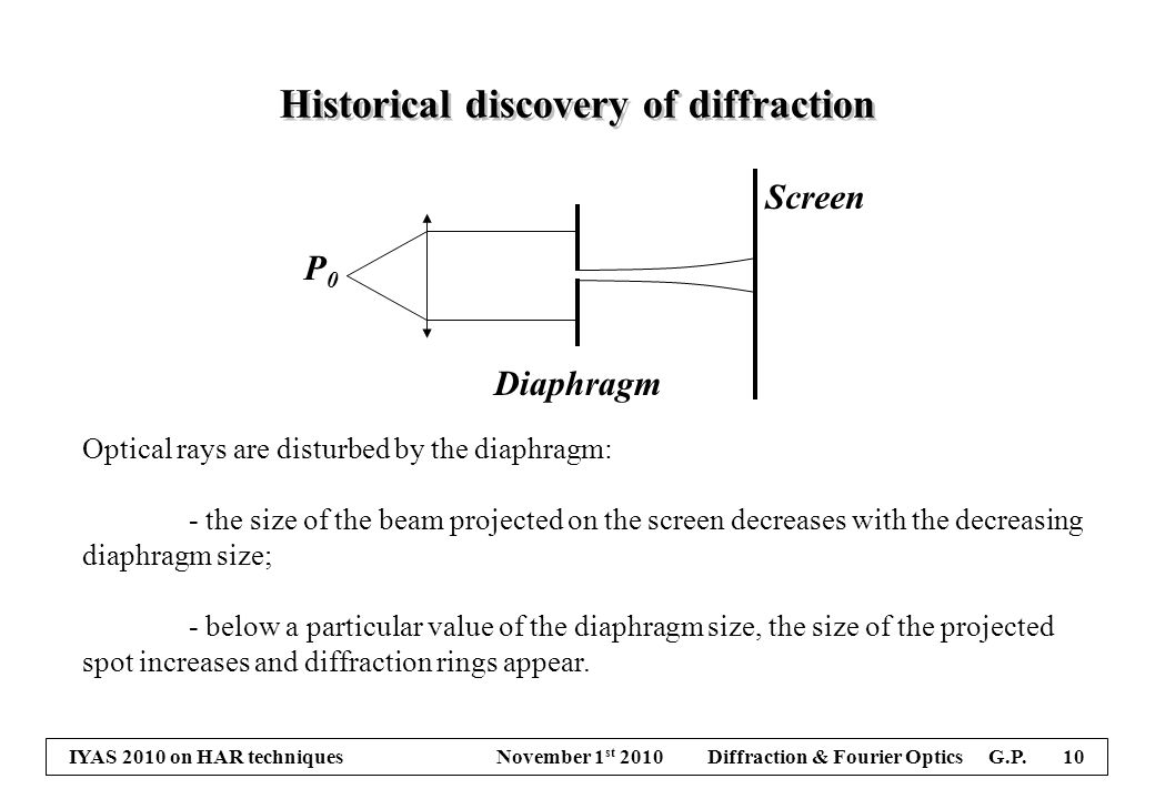IYAS 2010 on HAR techniques November 1 st 2010 Diffraction & Fourier Optics G.P. 10 Diaphragm Screen Historical discovery of diffraction Optical rays