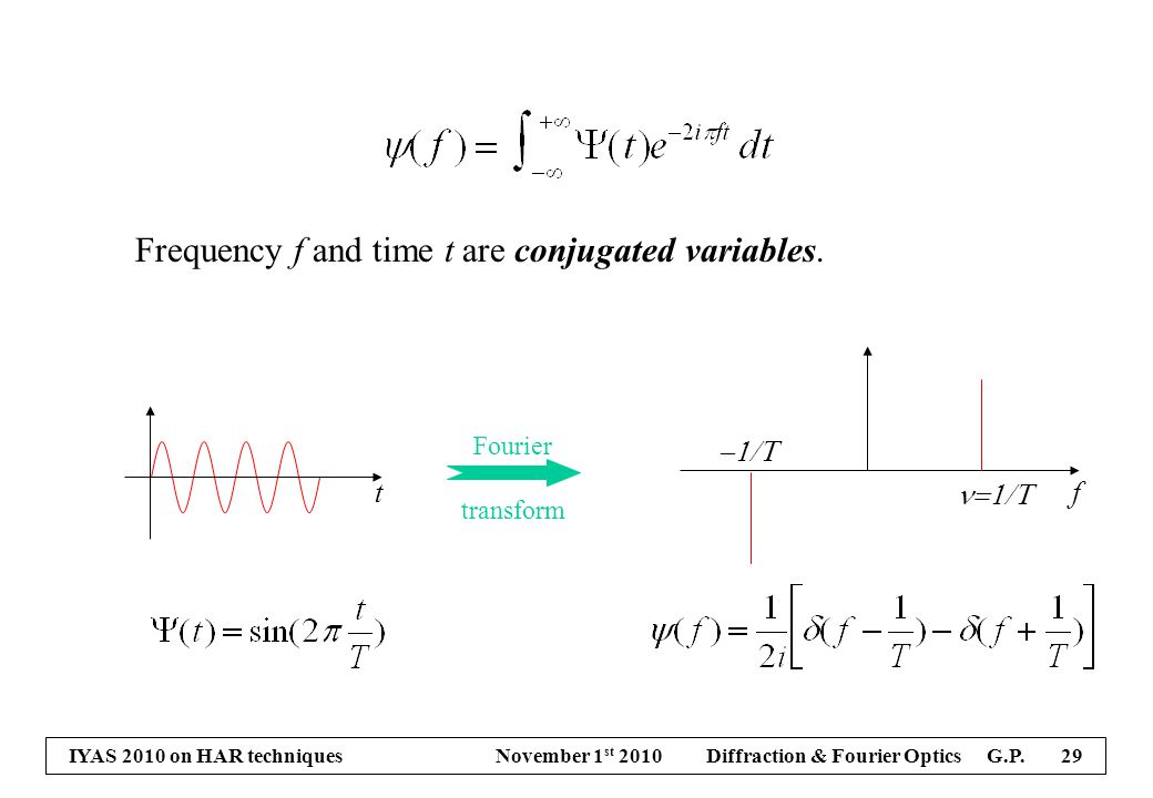 IYAS 2010 on HAR techniques November 1 st 2010 Diffraction & Fourier Optics G.P. 29 Frequency f and time t are conjugated variables.  Fourier tran