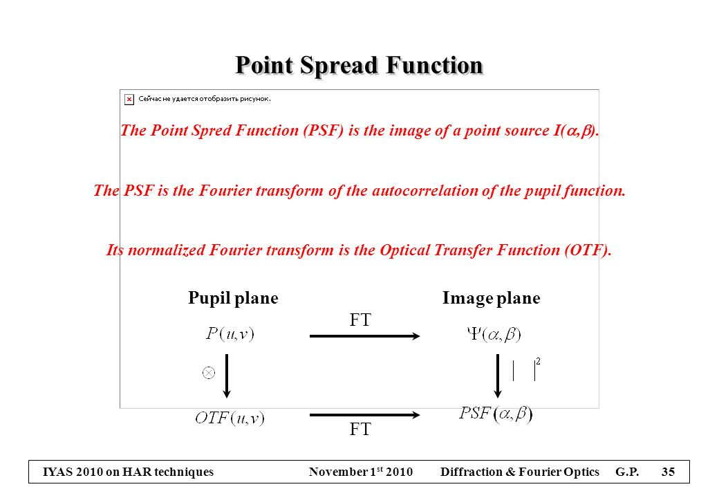 IYAS 2010 on HAR techniques November 1 st 2010 Diffraction & Fourier Optics G.P. 35 Point Spread Function The Point Spred Function (PSF) is the image