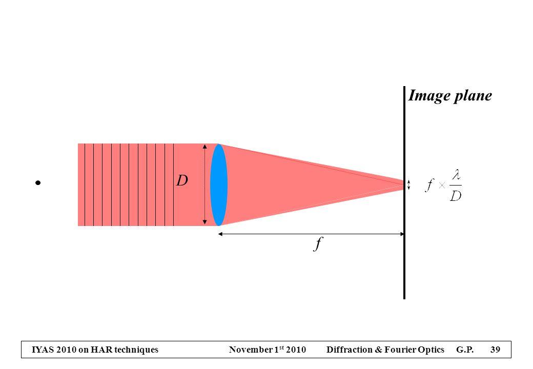 IYAS 2010 on HAR techniques November 1 st 2010 Diffraction & Fourier Optics G.P. 39 Image plane f D