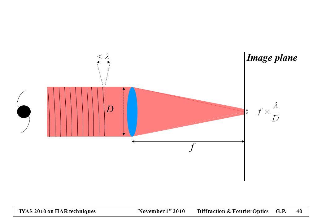 IYAS 2010 on HAR techniques November 1 st 2010 Diffraction & Fourier Optics G.P. 40 Image plane f D <