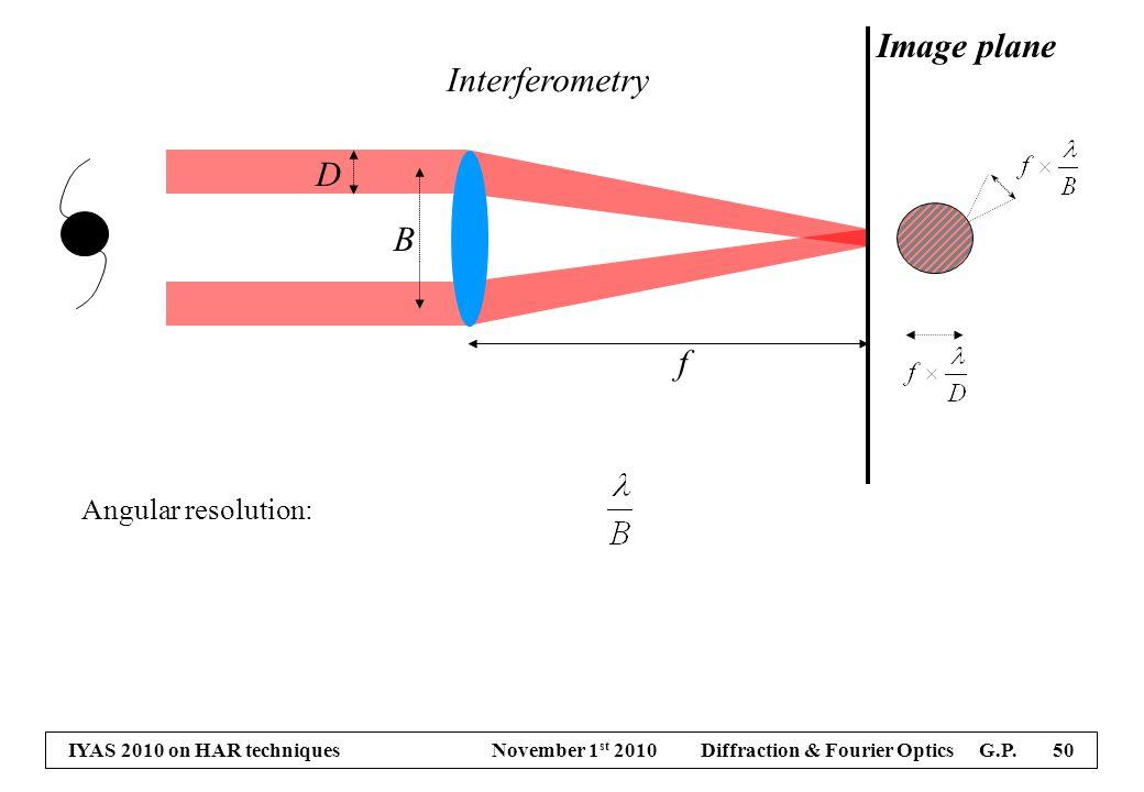 IYAS 2010 on HAR techniques November 1 st 2010 Diffraction & Fourier Optics G.P. 50 Image plane f B Angular resolution: Interferometry D