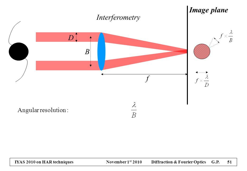 IYAS 2010 on HAR techniques November 1 st 2010 Diffraction & Fourier Optics G.P. 51 Image plane f B Angular resolution : Interferometry D