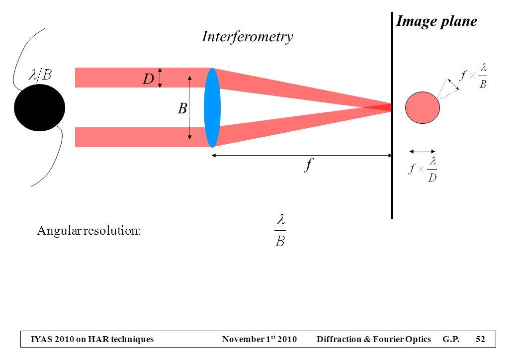 IYAS 2010 on HAR techniques November 1 st 2010 Diffraction & Fourier Optics G.P. 52 Image plane f B Angular resolution: Interferometry D