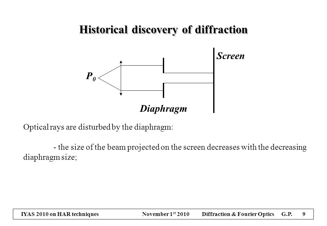 IYAS 2010 on HAR techniques November 1 st 2010 Diffraction & Fourier Optics G.P. 9 Diaphragm Screen Historical discovery of diffraction Optical rays a