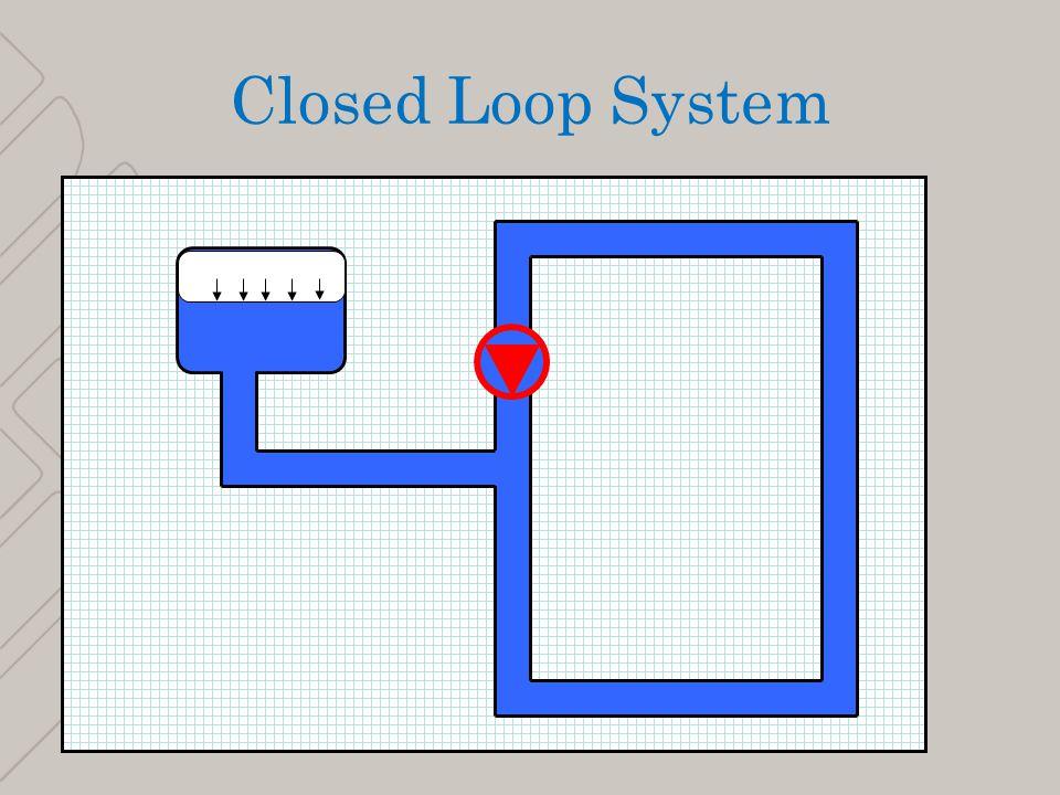 16 Closed Loop System