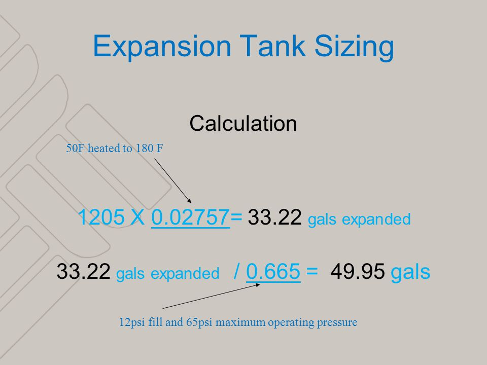 32 Calculation 1205 X 0.02757= 33.22 gals expanded 33.22 gals expanded / 0.665 = 49.95 gals Expansion Tank Sizing 50F heated to 180 F 12psi fill and 65psi maximum operating pressure