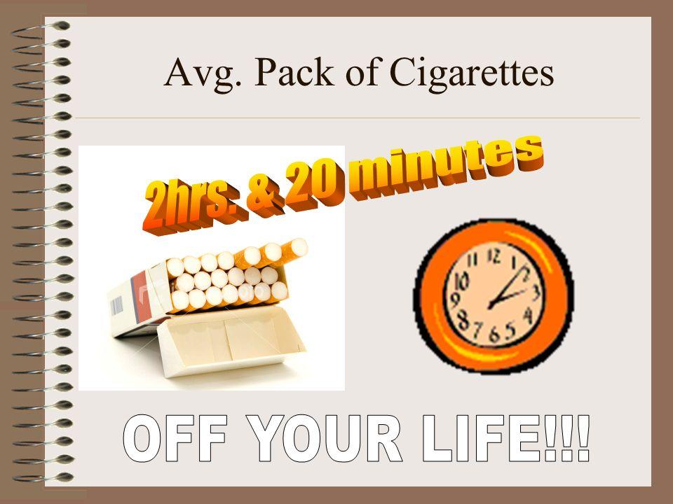 Avg. Pack of Cigarettes