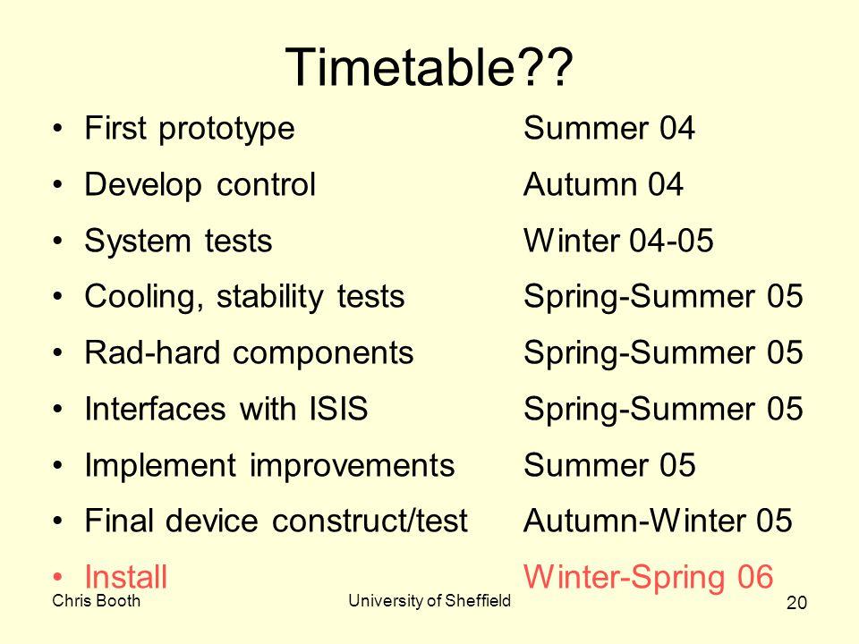 Chris BoothUniversity of Sheffield 20 Timetable?.