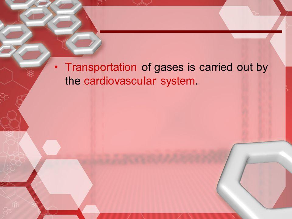 Tear glands drain into the nasal cavity.