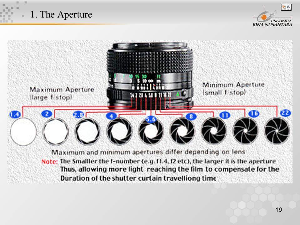 19 1. The Aperture
