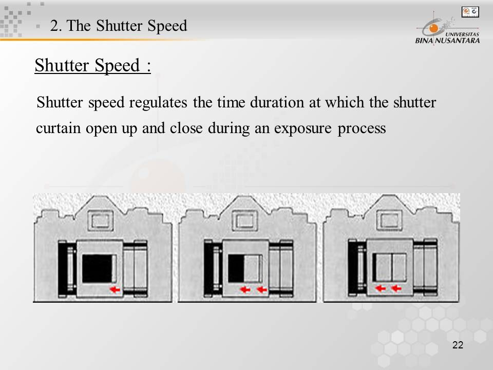22 Shutter speed regulates the time duration at which the shutter curtain open up and close during an exposure process Shutter Speed : 2.