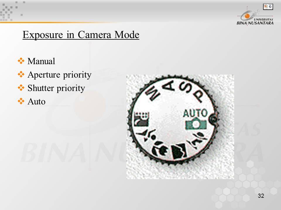 32 Exposure in Camera Mode  Manual  Aperture priority  Shutter priority  Auto