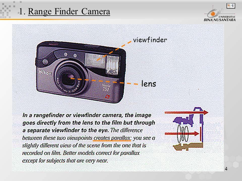 4 1. Range Finder Camera viewfinder lens