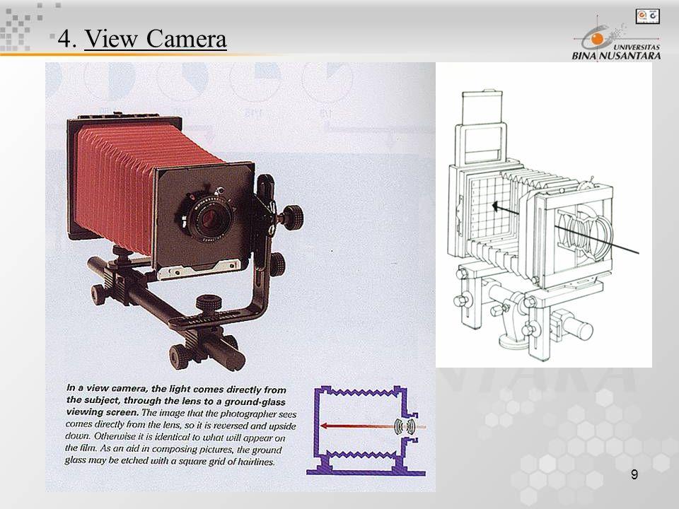 9 4. View Camera