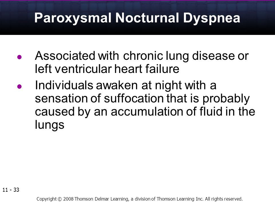 Copyright © 2008 Thomson Delmar Learning, a division of Thomson Learning Inc. All rights reserved. 11 - 33 Paroxysmal Nocturnal Dyspnea Associated wit