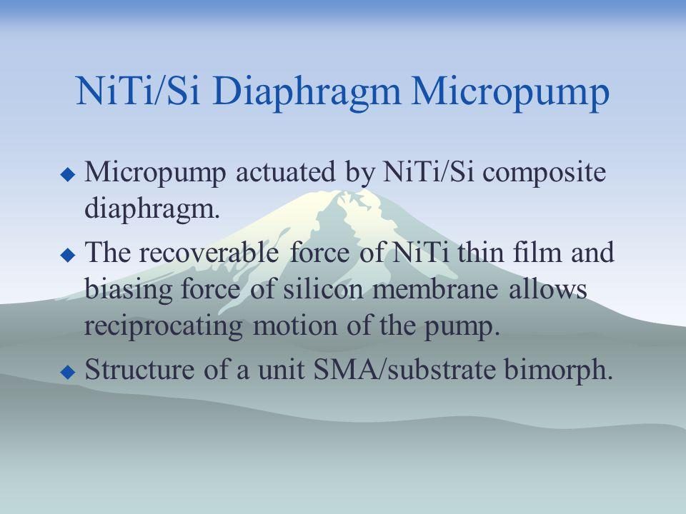 NiTi/Si Diaphragm Micropump  Micropump actuated by NiTi/Si composite diaphragm.