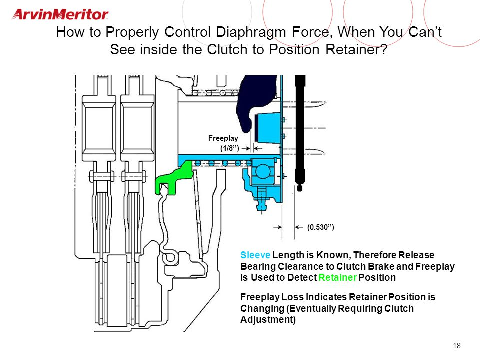 """18 (0.530"""") (1/8"""") Freeplay How to Properly Control Diaphragm Force, When You Can't See inside the Clutch to Position Retainer? Sleeve Length is Known"""