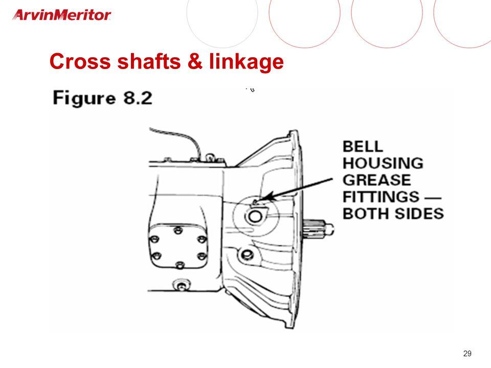 29 Cross shafts & linkage