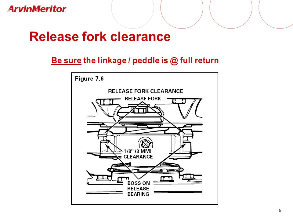 9 Release fork clearance Be sure the linkage / peddle is @ full return