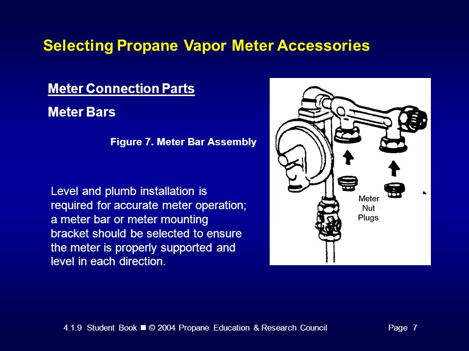 4.1.9 Student Book © 2004 Propane Education & Research CouncilPage 7 Selecting Propane Vapor Meter Accessories Meter Connection Parts Meter Bars Figure 7.