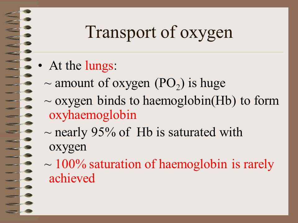 Transport of oxygen At the lungs: ~ amount of oxygen (PO 2 ) is huge ~ oxygen binds to haemoglobin(Hb) to form oxyhaemoglobin ~ nearly 95% of Hb is sa