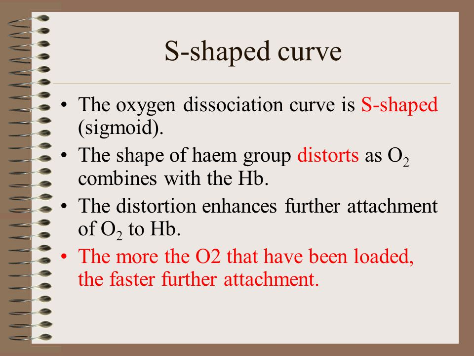 S-shaped curve The oxygen dissociation curve is S-shaped (sigmoid). The shape of haem group distorts as O 2 combines with the Hb. The distortion enhan