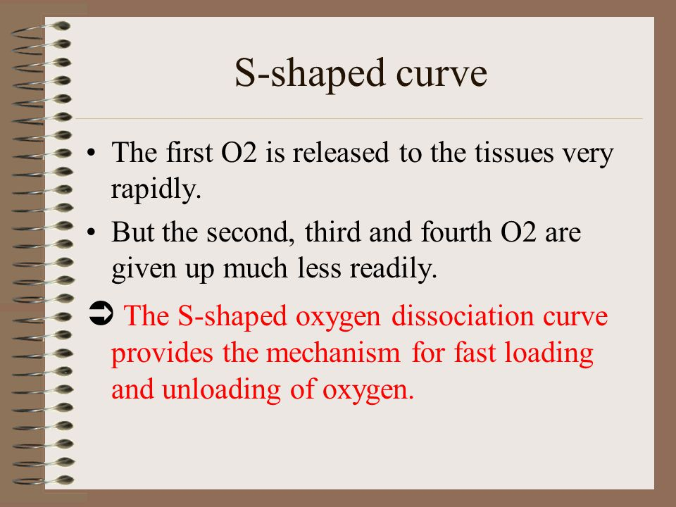 S-shaped curve The first O2 is released to the tissues very rapidly. But the second, third and fourth O2 are given up much less readily.  The S-shape
