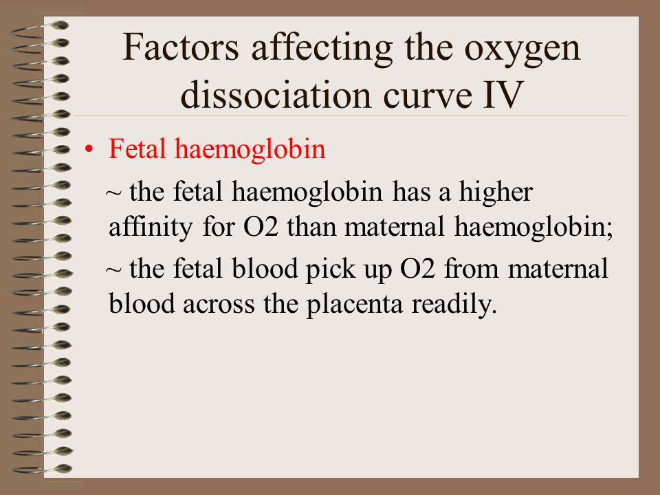 Factors affecting the oxygen dissociation curve IV Fetal haemoglobin ~ the fetal haemoglobin has a higher affinity for O2 than maternal haemoglobin; ~