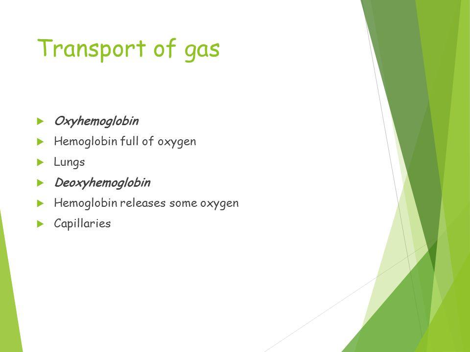  Oxyhemoglobin  Hemoglobin full of oxygen  Lungs  Deoxyhemoglobin  Hemoglobin releases some oxygen  Capillaries
