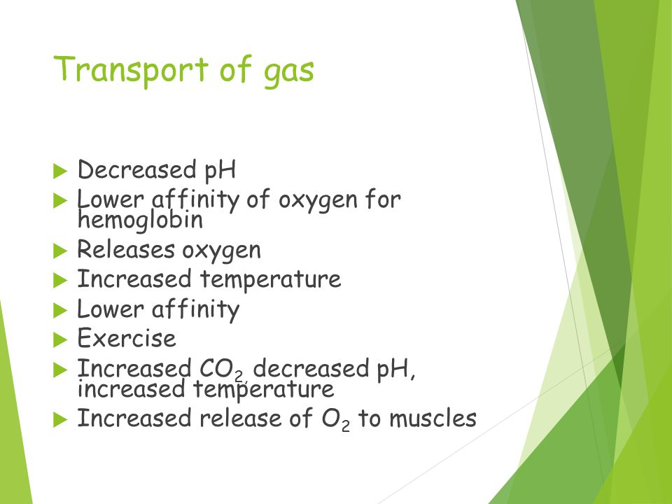 Transport of gas  Decreased pH  Lower affinity of oxygen for hemoglobin  Releases oxygen  Increased temperature  Lower affinity  Exercise  Increased CO 2, decreased pH, increased temperature  Increased release of O 2 to muscles