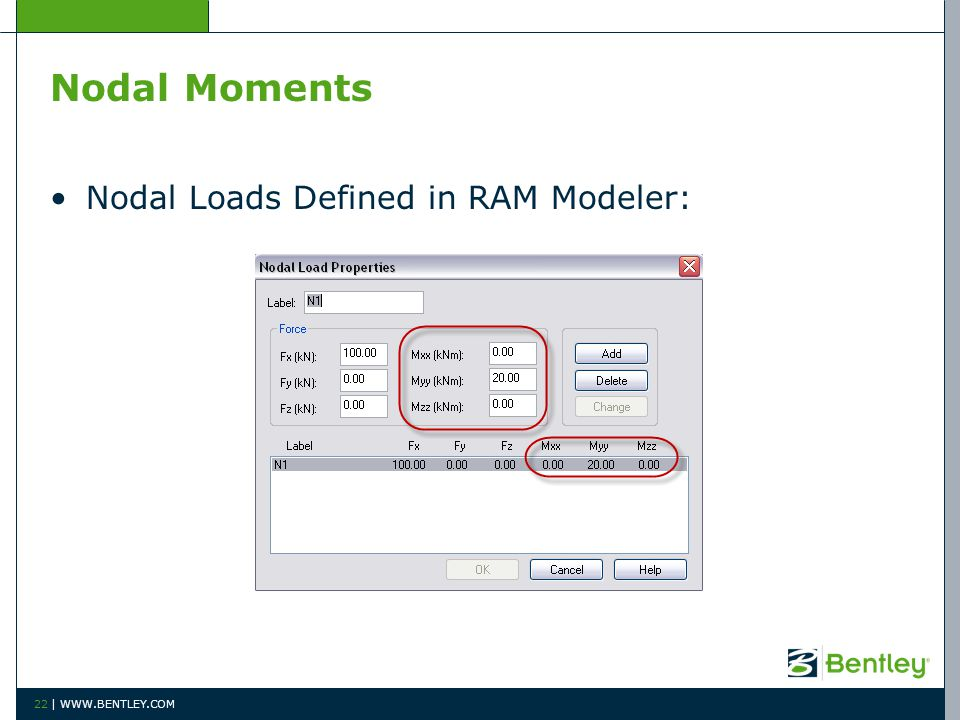Nodal Moments Nodal Loads Defined in RAM Modeler: 22 | WWW.BENTLEY.COM