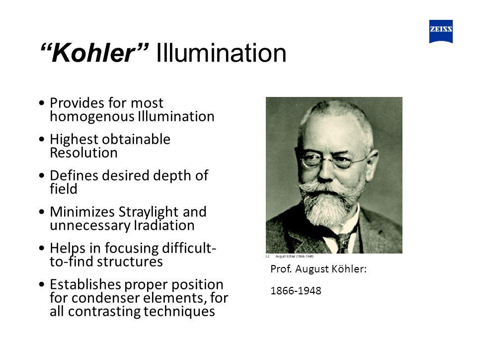 """Kohler"" Illumination Provides for most homogenous Illumination Highest obtainable Resolution Defines desired depth of field Minimizes Straylight and"