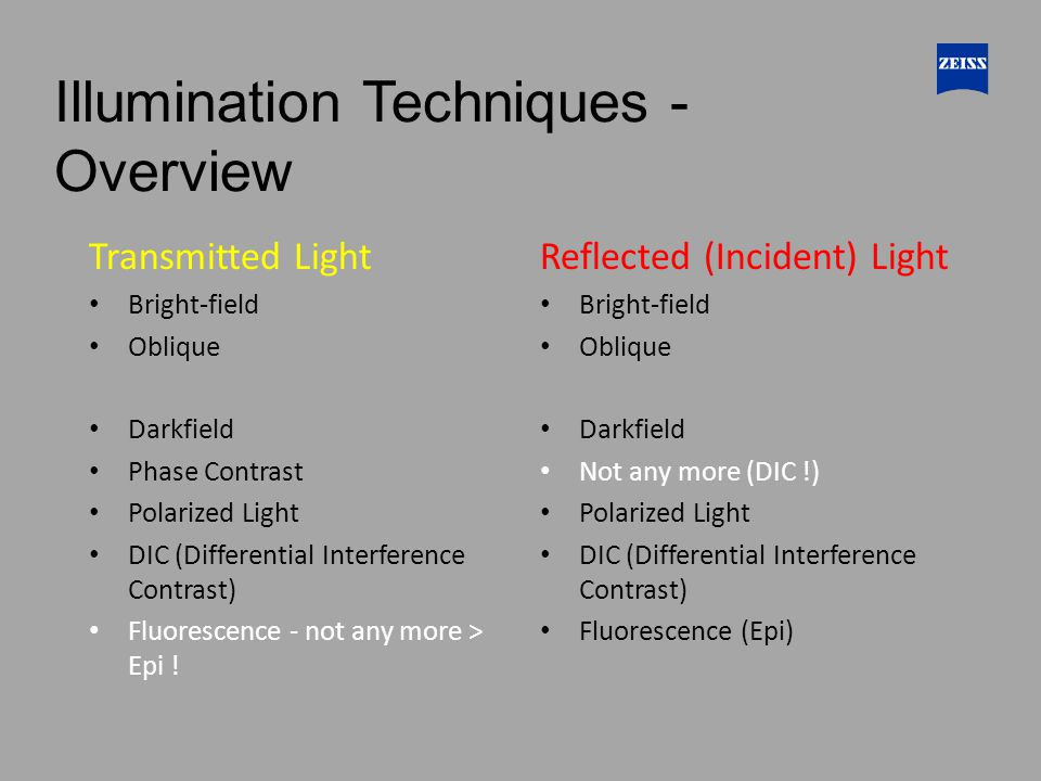 Transmitted Light Bright-field Oblique Darkfield Phase Contrast Polarized Light DIC (Differential Interference Contrast) Fluorescence - not any more > Epi .