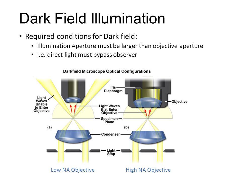 Dark Field Illumination Required conditions for Dark field: Illumination Aperture must be larger than objective aperture i.e.