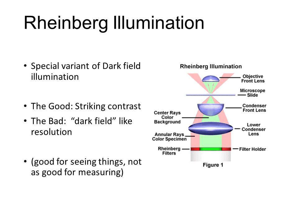 "Rheinberg Illumination Special variant of Dark field illumination The Good: Striking contrast The Bad: ""dark field"" like resolution (good for seeing t"