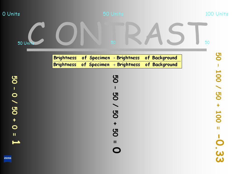 C ONTRAST 50 – 0 / 50 + 0 = 1 50 – 100 / 50 + 100 = -0.33 50 – 50 / 50 + 50 = 0 50 Units0 Units100 Units 50 Units 50