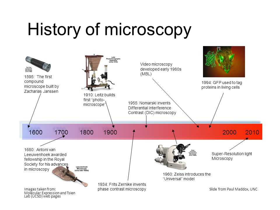History of microscopy 160017001800190020002010 Images taken from: Molecular Expression and Tsien Lab (UCSD) web pages 1595: The first compound microscope built by Zacharias Janssen 1680: Antoni van Leeuwenhoek awarded fellowship in the Royal Society for his advances in microscopy 1910: Leitz builds first photo- microscope 1934: Frits Zernike invents phase contrast microscopy 1955: Nomarski invents Differential Interference Contrast (DIC) microscopy 1960: Zeiss introduces the Universal model 1994: GFP used to tag proteins in living cells Video microscopy developed early 1980s (MBL) Super-Resolution light Microscopy Slide from Paul Maddox, UNC