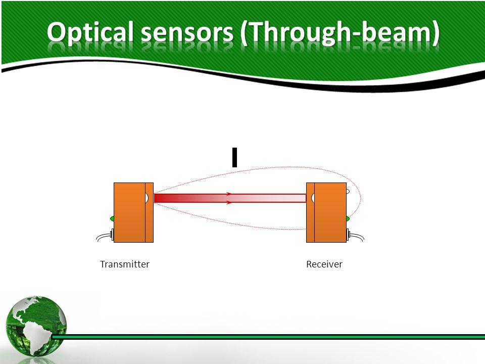 TransmitterReceiver