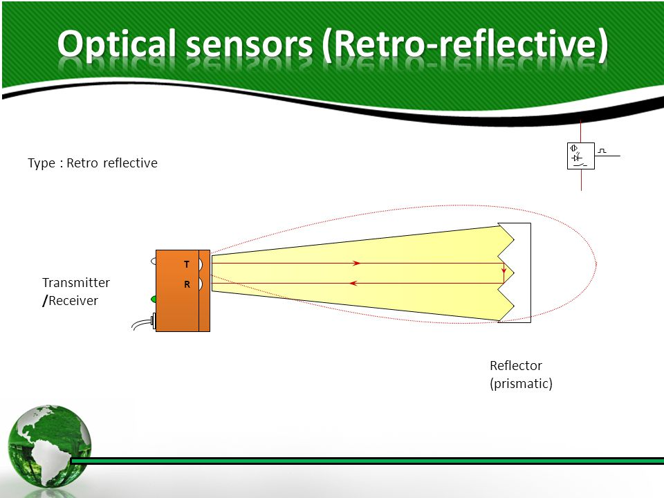 Reflector (prismatic) TRTR Transmitter /Receiver Type : Retro reflective