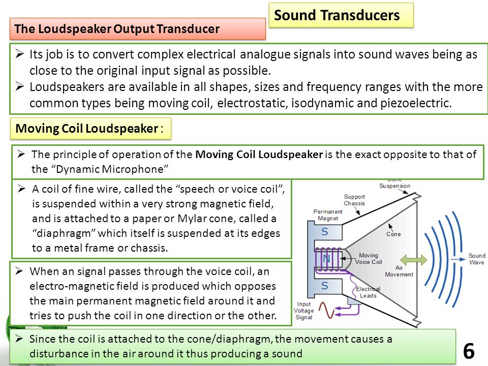 6 The Loudspeaker Output Transducer Sound Transducers  Its job is to convert complex electrical analogue signals into sound waves being as close to the original input signal as possible.