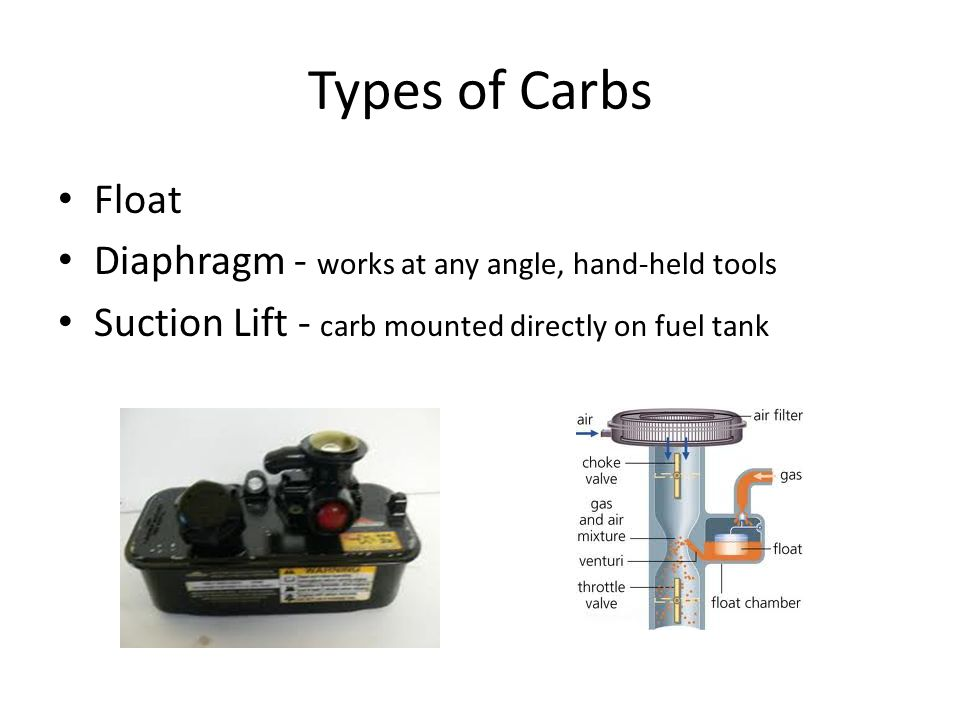 Types of Carbs Float Diaphragm - works at any angle, hand-held tools Suction Lift - carb mounted directly on fuel tank