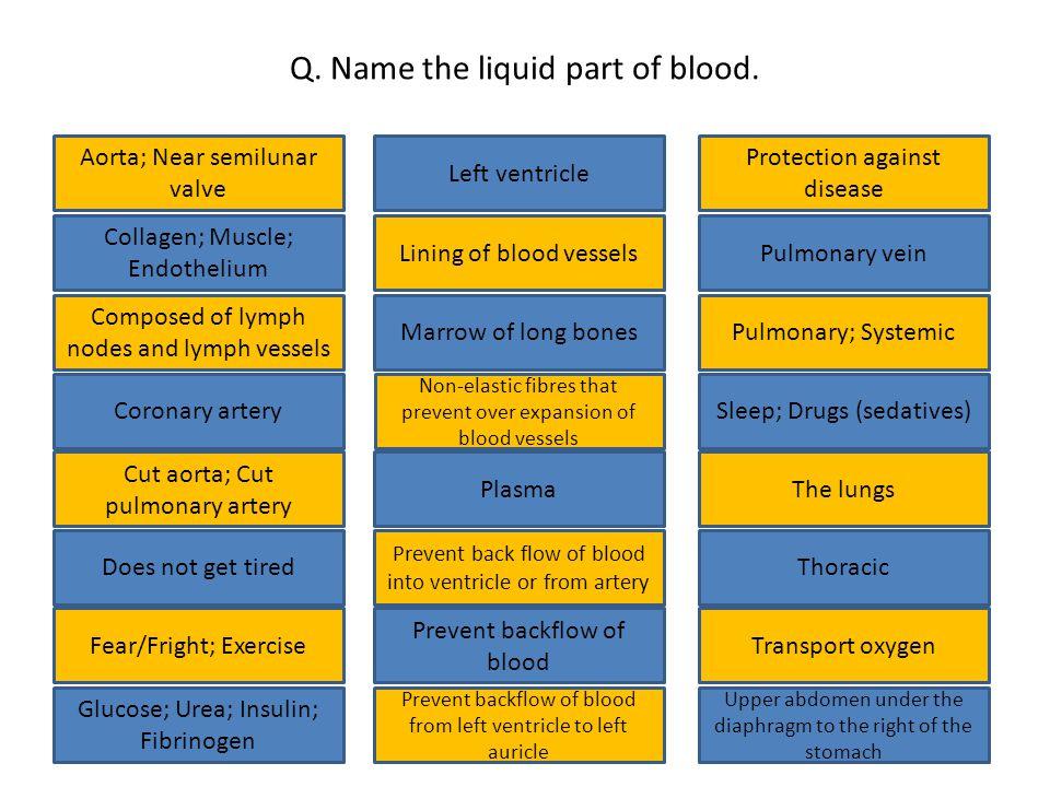 Q.Name the liquid part of blood.