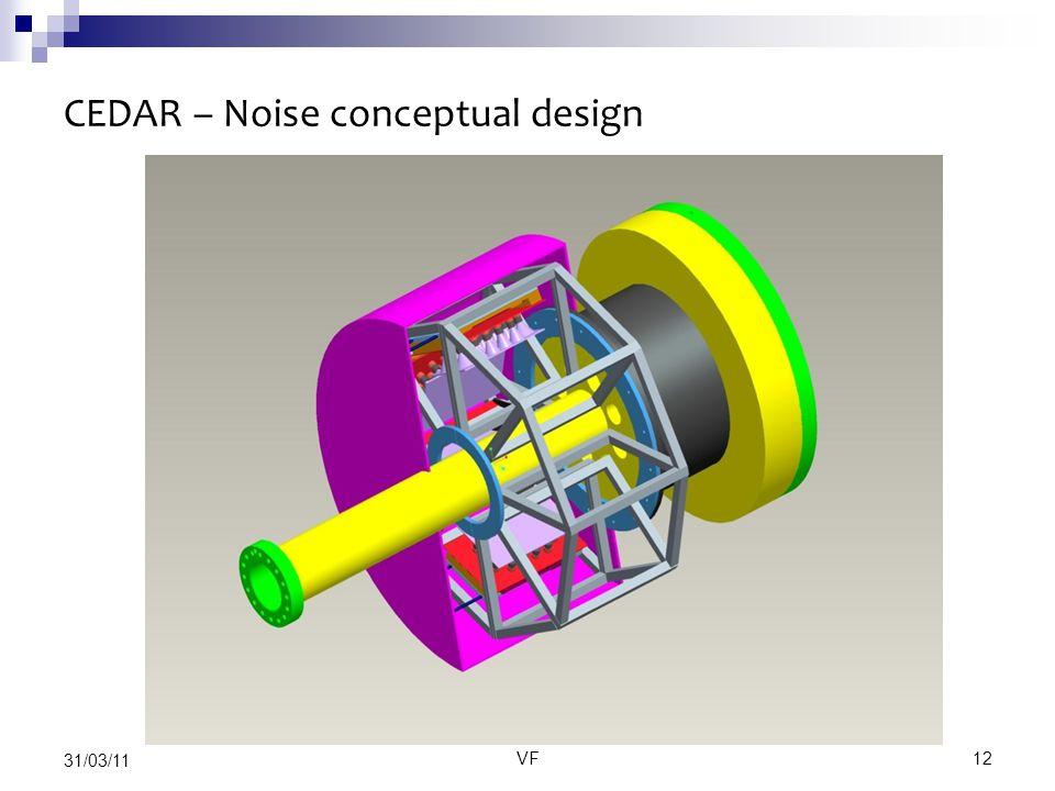 VF12 31/03/11 CEDAR – Noise conceptual design