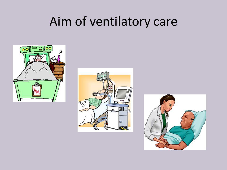 Aim of ventilatory care
