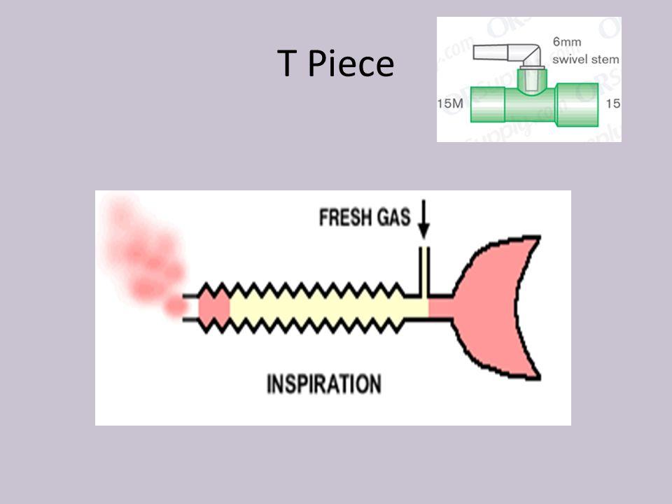 T Piece