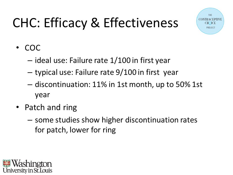 CHC: Efficacy & Effectiveness COC – ideal use: Failure rate 1/100 in first year – typical use: Failure rate 9/100 in first year – discontinuation: 11% in 1st month, up to 50% 1st year Patch and ring – some studies show higher discontinuation rates for patch, lower for ring